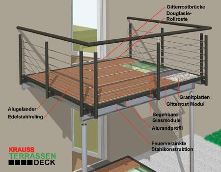 Berühmt TERRASSEN-DECK Bausatz fuer das Obergeschoss, Stahlterrasse mit CZ17
